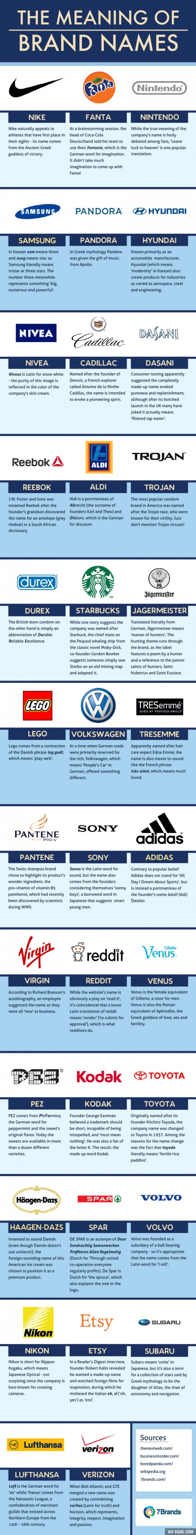 Name brand story